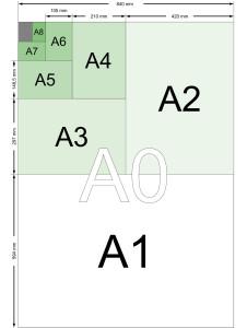 A_size